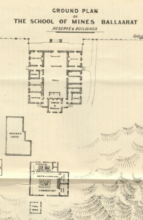 Ground plan of the School of Mines Ballaarat