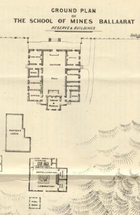Ground plan of the School of Mines Ballaarat